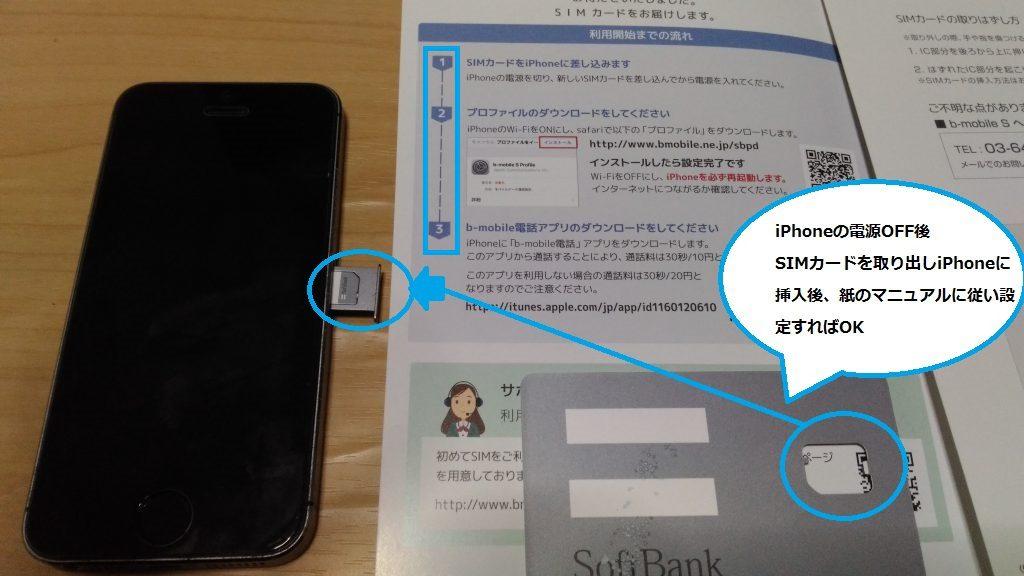 SIMの挿入先